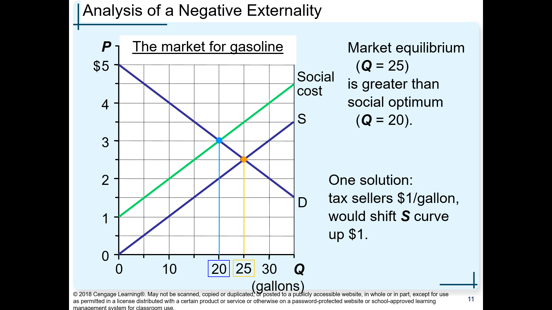 microeconomics externalities market power assignment Answer to market power and externalities are examples of market failures a   study / business / economics / economics questions and answers / market power .